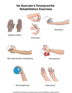 De Quervains Rehab exercises   Bodywell Healthcare