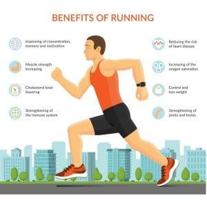 Benefits to Running Bodwyell